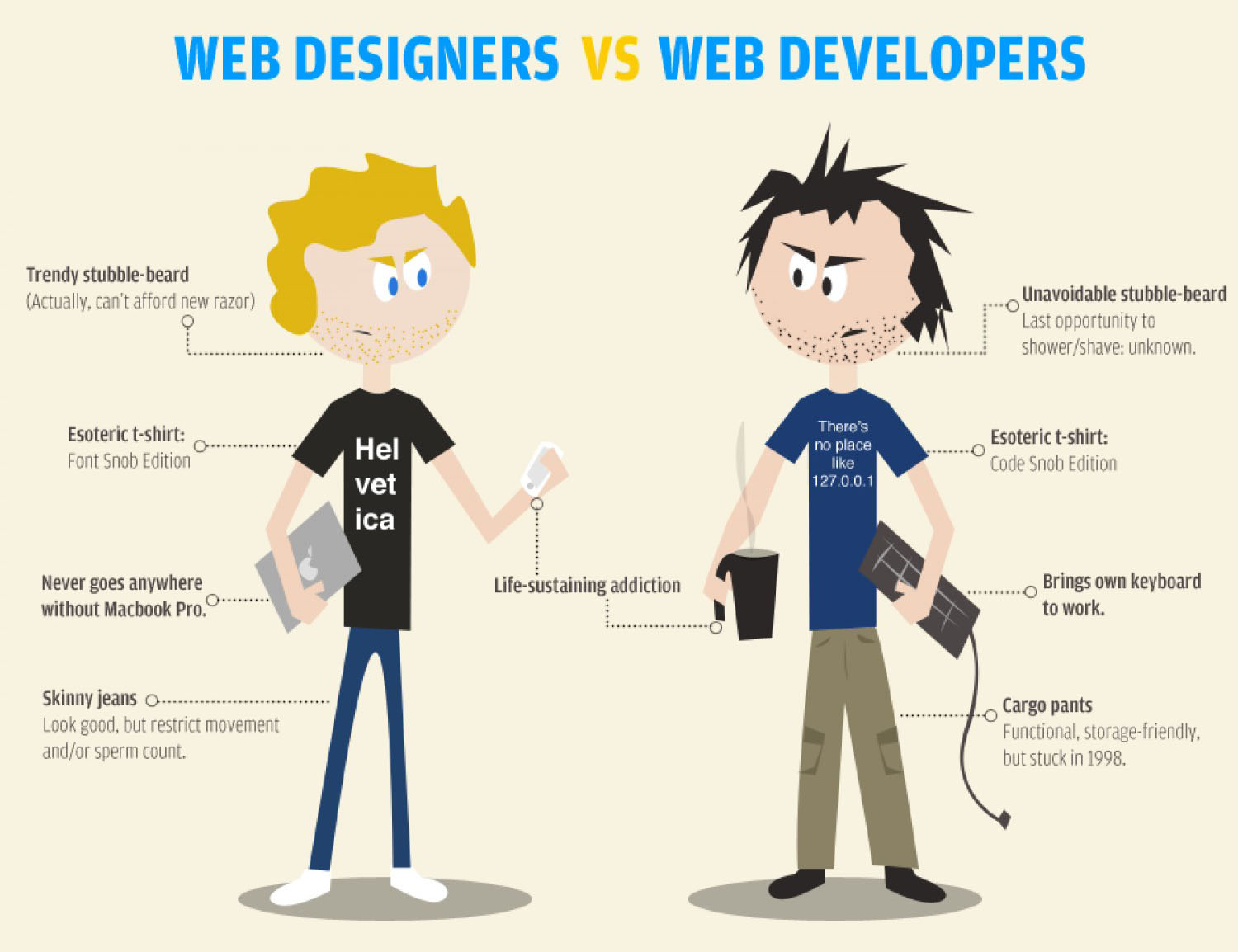web-designer-vs-web-developer.jpg